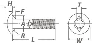 Carriage Bolts: Fin Neck Dimensions