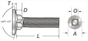 Carriage Bolts: Flat Head Square Neck Dimensions