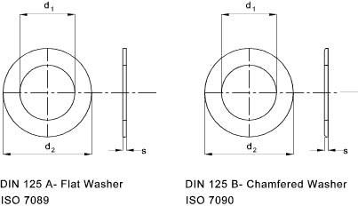 ISO 7089 / 7093 Weight Chart, ISO 7089/ 7093 Washer Dimensions