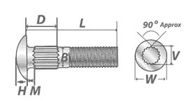 Carriage Bolts: Round Head Ribbed Neck Dimensions