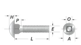 Carriage Bolts: Round Head Square Neck Dimensions