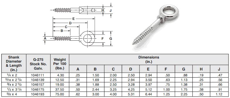 Stainless Steel Eye Bolt, SS Forged Eye Bolts And Nuts manufacturers
