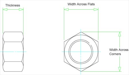 Astm A194 Gr. 7 Hex Nuts Dimensions