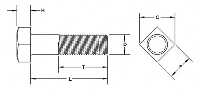 Stainless Steel Square Bolt Dimensions